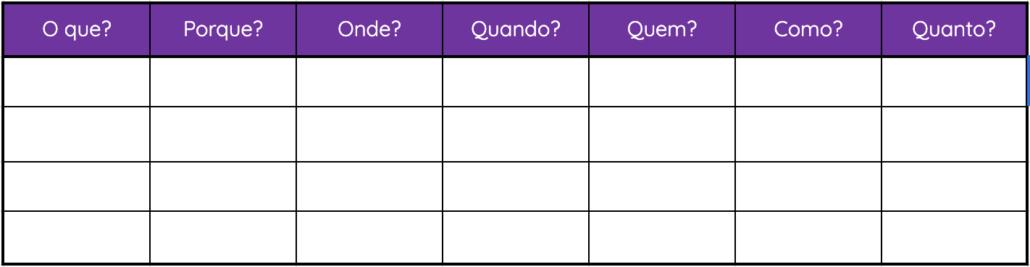 Guia completo de captação de recursos - tabela 1