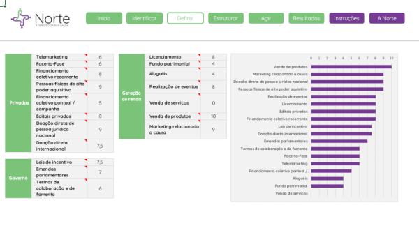 Planilha de Planejamento de Captação de Recursos para ONGS em Excel - Aba Definir